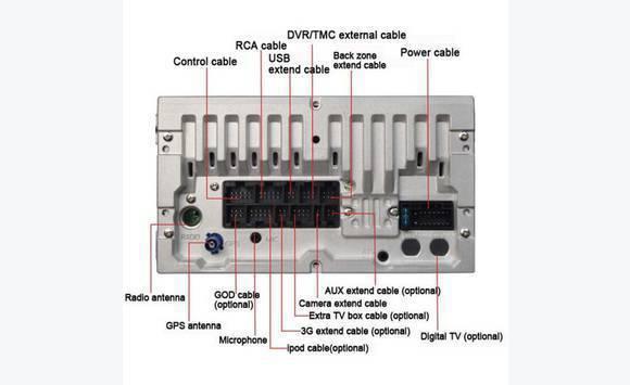 DIAGRAM] Wiring Diagram Smart S100 Series FULL Version HD Quality S100  Series - FREE0G.K-DANSE.FRDatabase diagramming tool - K-danse.fr