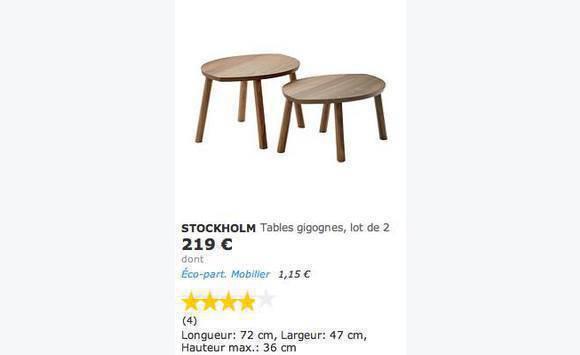 Tables gigognes ik a annonce meubles et d coration saint barth lemy - Tables gigognes ikea ...